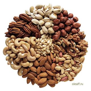 Ассорти орехов